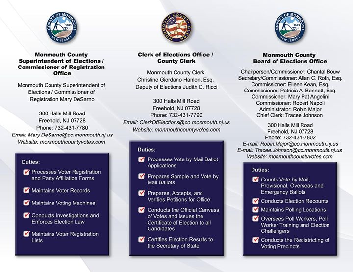 County Voting Dept.